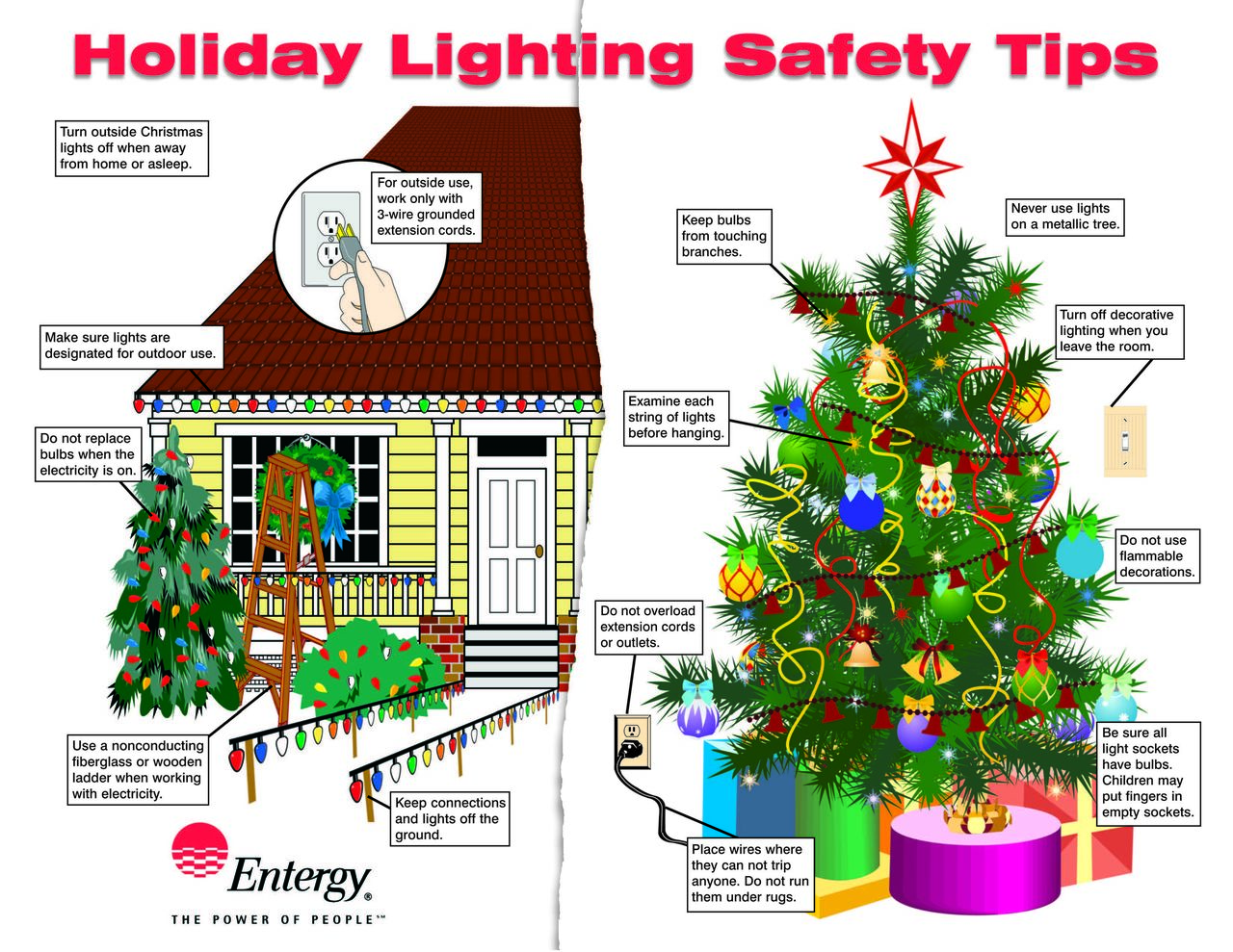 Beware The Griswold Christmas Effect Be Safe Save Energy With